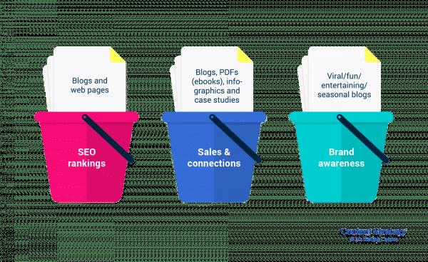 Tips Memasarkan Bisnis di Media Sosial. Jangan Sampe Salah Langkah!