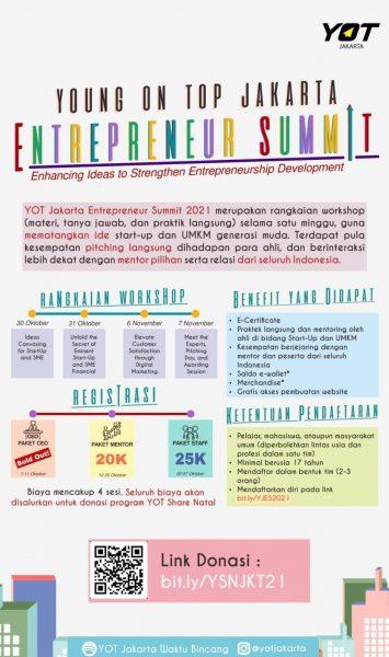 Workshop, YOT, Young On Top, Jakarta, Entrepreneur Summit, Entrepreneurship
